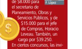 El Tribunal de Cuentas sancionó a 129 intendentes, entre ellos  a López por 50000 pesos