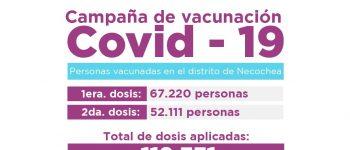 Más de 52 mil necochenses tienen las dos dosis de la vacuna del Covid